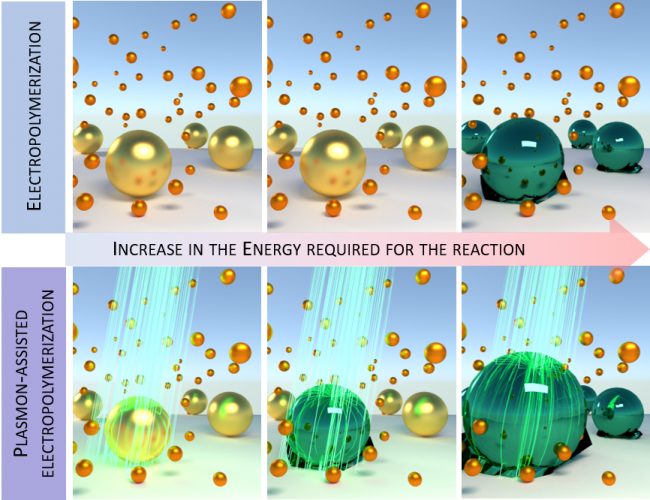 Plasmonic nanoparticles as photocatalysts: How much energy can they supply?
